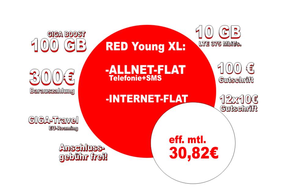 Allnet Flat 7,99 yourfone Prepaid 9,99 Vodafone